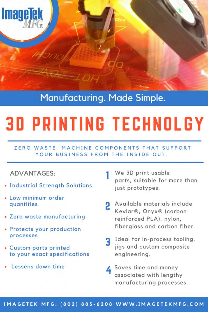 3d print composite parts